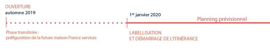 maison_france_services_du_brianconnais_planning_previsionnel.jpg
