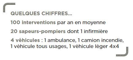 chiffres_centre_dincendie_et_de_secours_haute_romanche.jpg