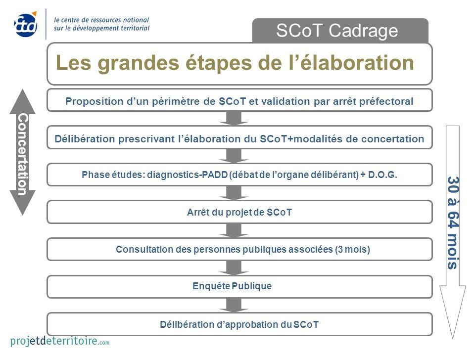 etapes_procedure_elaboration_scot.jpg